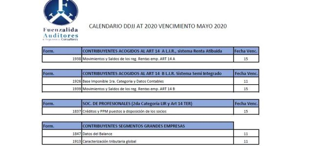 CALENDARIO DDJJ AT 2020 VENCIMIENTO MAYO 2020