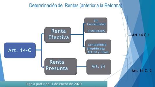 Reforma Tributaria 4