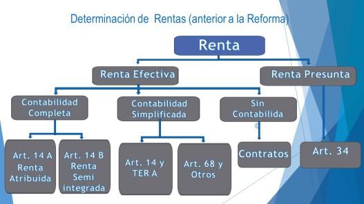 Reforma Tributaria 3
